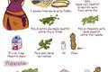 Tartine aux légumes verts