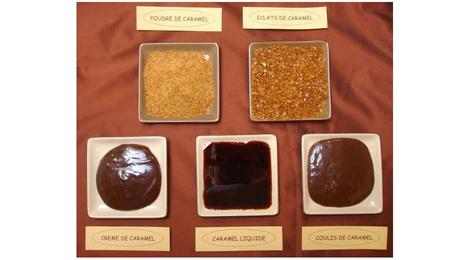 S.A. NORMANDIE CARAMELS